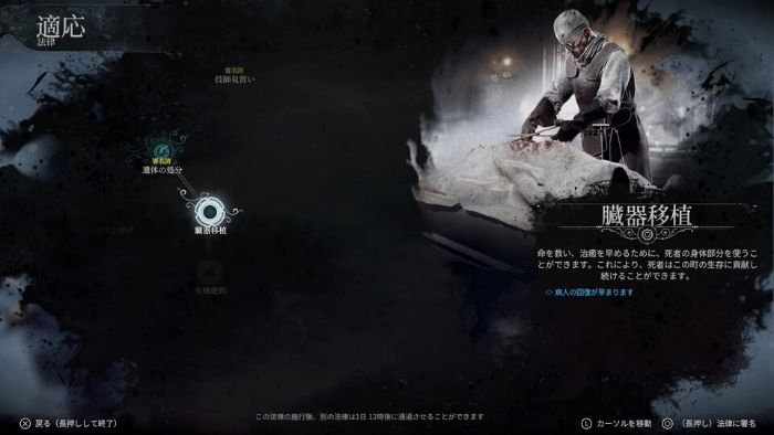 PS4『Frostpunk』「新しい家」攻略37