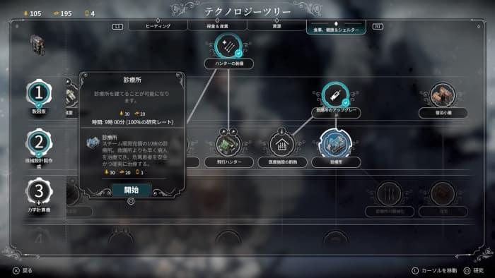 PS4『Frostpunk』攻略「難民」10