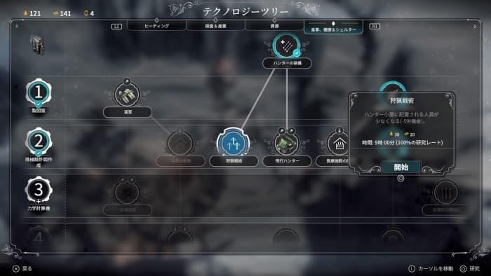PS4『Frostpunk』攻略「難民」12