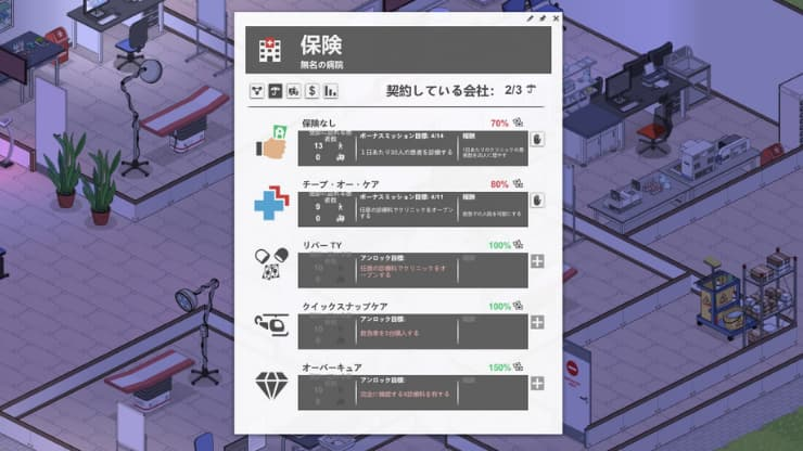 『Project Hospital』レビュー02